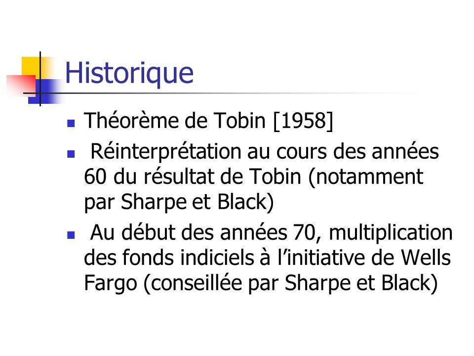 Historique Théorème de Tobin [1958]